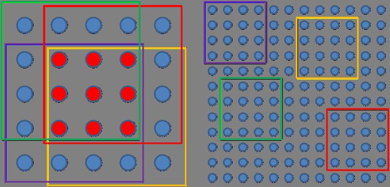 Пример системы из 25 объектов и структуры из 16 объектов (25/16) и системы из 144 объектов и стуктуры из 16 объектов (144/16)